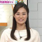 内田有紗アナがセントフォースに!今夜くらべてみましたの動画を無料で!