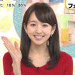 伊藤弘美アナはかわいいが結婚してる?めざましアクアでカップは?
